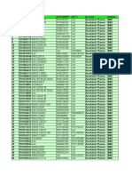 Hyderabad Data