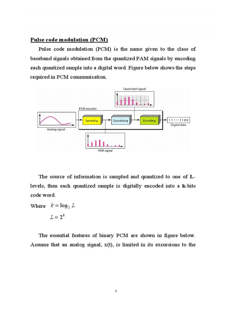 Digital Communication | Sampling (Signal Processing