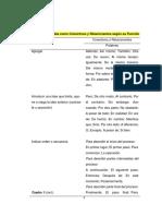CONECTIVOS 3.docx