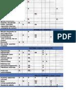 2 Antonia Ficha Diatese e Anamnese Tcc Pag 2