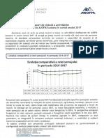 Raportul de Sinteza a Activitatilor AJOFM
