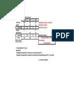 7.3_Ejec_Gto_Resultados_totales_vs_totales.pdf