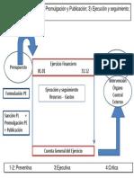 Etapas_Presupuesto-1.pdf