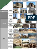 Tipos de Construcciones Públicas Romanas