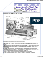Lathe Diagram with Explanation.pdf