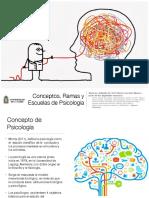 Conceptos, ramas y escuelas de psicología (5)