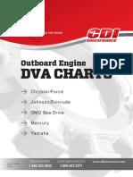 CDI-Electronics-DVA-Charts.pdf