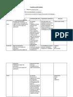Didactica y Practica Docente Actividad S3