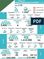 Plantilla+Infografía+-+Informe+semanal+de+Social+Media+(facebook,+Twiter,+Youtube+y+blog).ppt