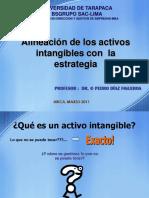 11.- Alineacion de Los Activosintangibles Con Laestrategia Marzo 2011