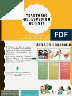 Trastorno Del Espectro Autista PDF Final