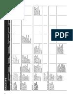 Austin ISD Copy of NSES 6-8