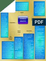 Mapa Conceptual del desarrollo energetico.pptx