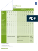 Low Alloyed Steel Powders for Sintered Components August 2011 Displayweb