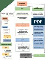 Filiacion-Matrimonial-Mapa-LUIS.docx