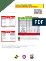 Resultados da 1ª Jornada do Campeonato Distrital da AF Setúbal em Futebol