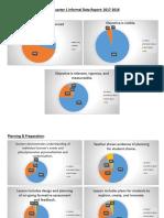 informal data report 2017 2018