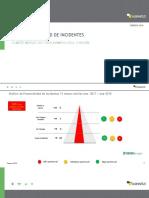 Proporcionalidad Incidentes 12 Meses