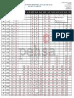 espesores_y_pesos_de_tubo_inoxidable.pdf