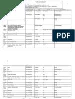 Sample Schedule 3rd Semester