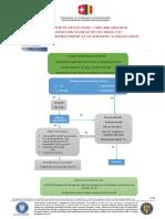 25.-Algoritmi-Resuscitare.6-1.pdf