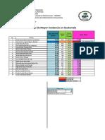 Cuadro de Notas Fase 2 2018 HNR Zona Final y Examen Para Publicar