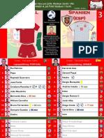 VM 2018 Grupp B 180615 Portugal - Spanien 3-3