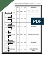 TABLAS DE FLUIDOS ll.docx
