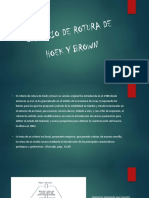 Criterio Hoek y Brown