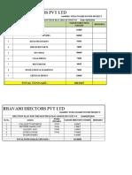 May-2016 Month Plan Boiler Unit # 8 Boiler
