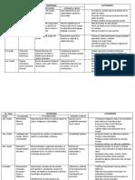 Modelo de Planificación de Escolar