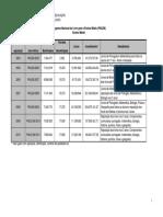 Pnld Ensino Medio Dados Estatisticos Anteriores