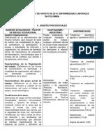 Enfermedades Laborales Psicosociales - Colombia