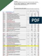 Presupuesto Adicional Proyecto Los Angeles -Juan Pablo II