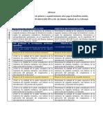 MATRIZ DE LA LÍNEA DE INVESTIGACIÓN.pdf