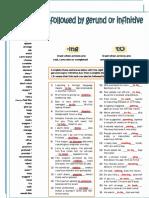 Verbs Followed by Gerund or Infinitive Grammar Drills Information Gap Activities 83903
