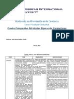 cuadrocomparativo-150125154654-conversion-gate02.pdf