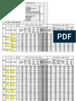 Materiais e Tensões Admissíveis - NBR8883_1996 e 2008 e DIN19704_1976