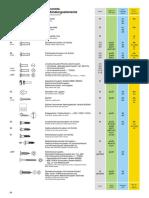 elementos fixacao normalizados.pdf