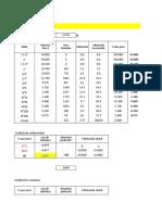 Granulometria calculo.xlsx