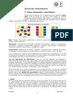 1. ACTIVIDAD 1. Datos Informacion y Conocimiento