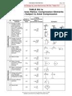 Compact Sections Ratio Check.pdf