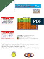 Resultados da 2ª Jornada do Campeonato Nacional da 3ª Divisão em Andebol