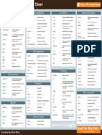 Linux-Cheat-Sheet-Sponsored-By-Loggly.pdf