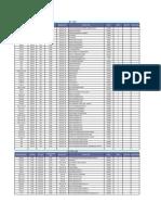 mb_m.2_support_am4.pdf