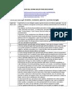 Aac Gramatica Aba Englisi PDFs