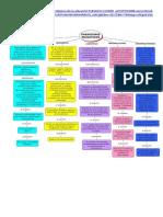 Paradigmas de la educación.pdf