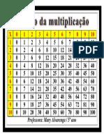 Quadro da Multiplicação