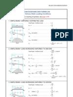 MV Diagrams