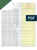TPI Manufcaturing Status Checklist